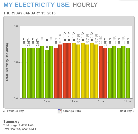 Electricity 01 15 2015.jpg