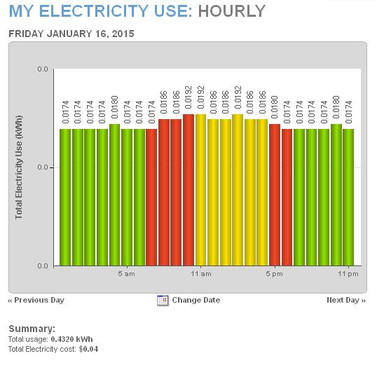 Electricity 01 16 2015.jpg