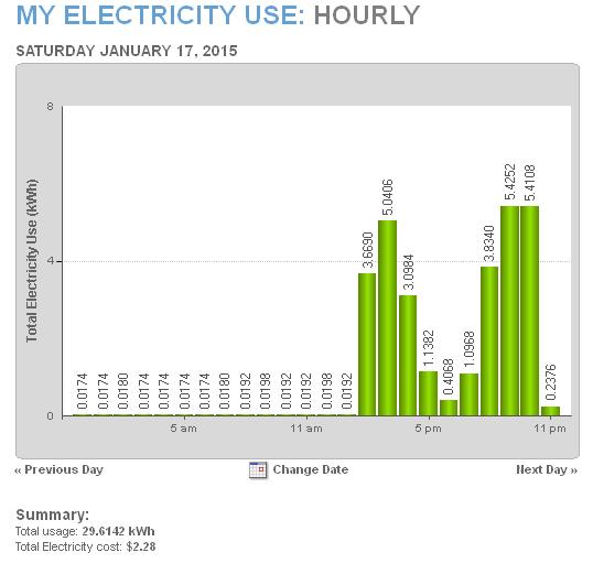 Electricity 01 17 2015.jpg