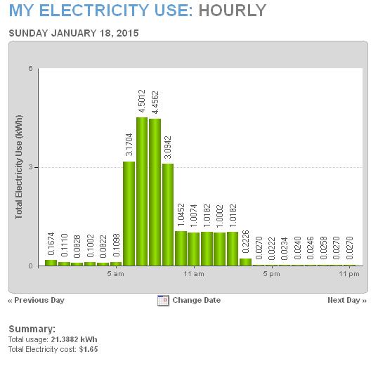 Electricity 01 18 2015.jpg