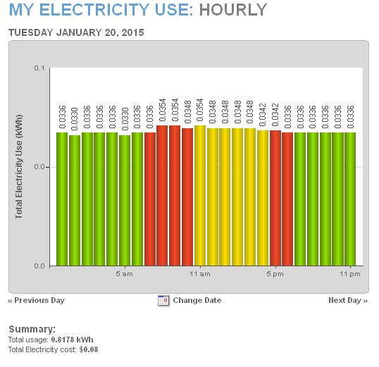 Electricity 01 19 2015.jpg